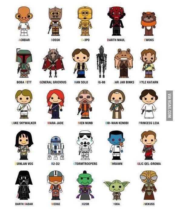 Abeceda star Wars